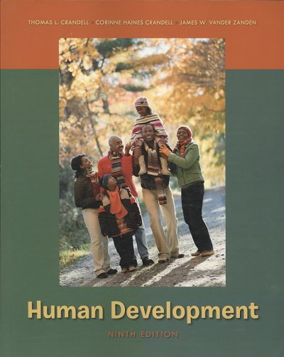 Human Development cover