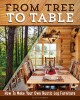 From tree to table: how to make your own rustic log furniture.